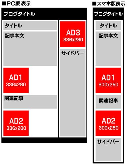 ads_layout_001