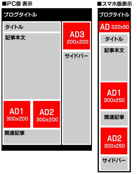 ads_layout_002