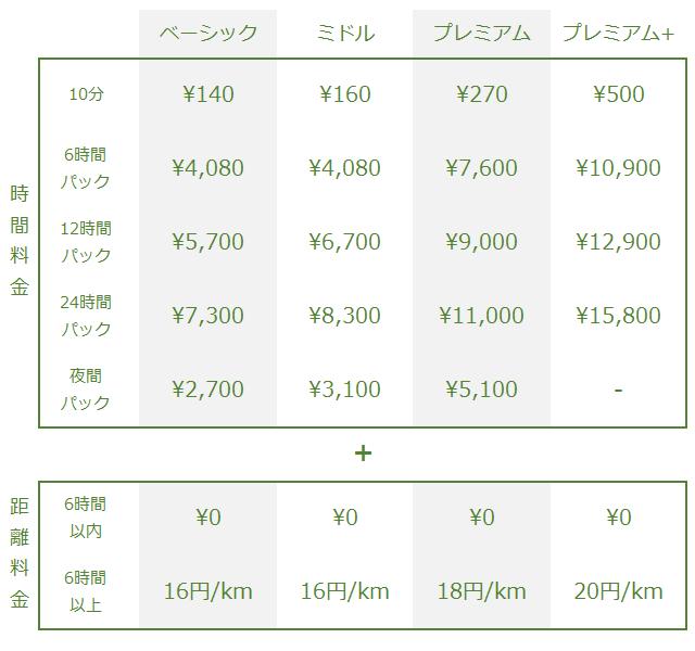 料金表:ベーシックプラン