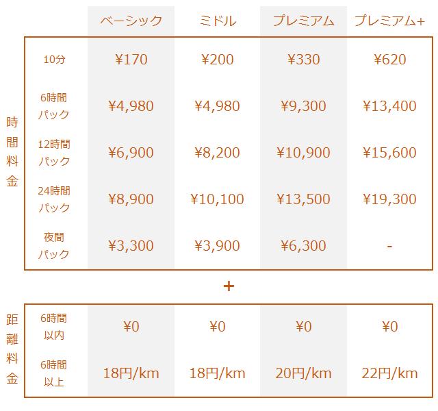料金表:月額無料プラン